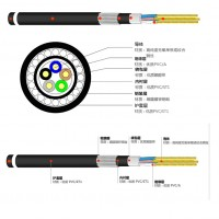 铜芯聚氯乙烯绝缘聚氯乙烯护套细钢丝铠装控制电缆
